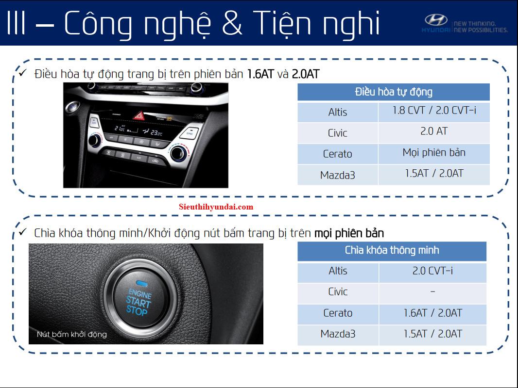 Hyundai Elantra 2016 (25)