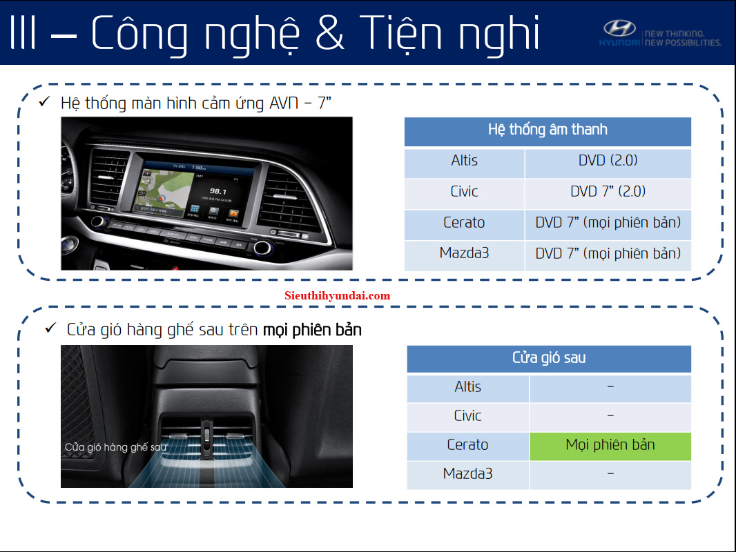 Hyundai Elantra 2016 (26)