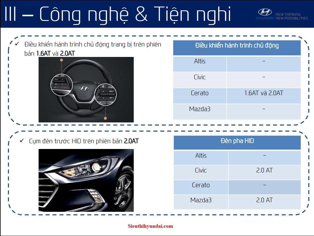 Hyundai Elantra 2016 (28)