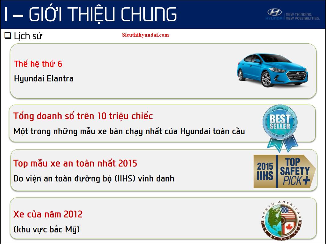 Hyundai Elantra 2016 (3)