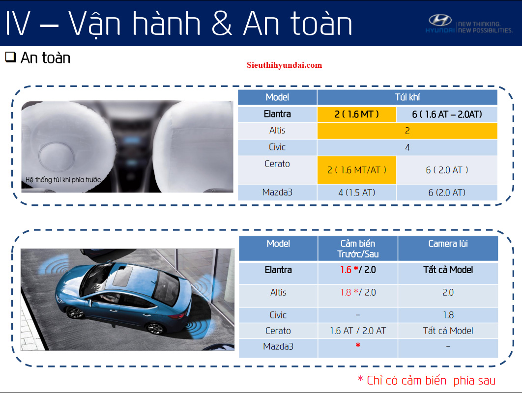 Hyundai Elantra 2016 (34)