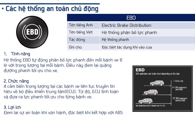Thuật ngữ cơ bản về xe Hyundai