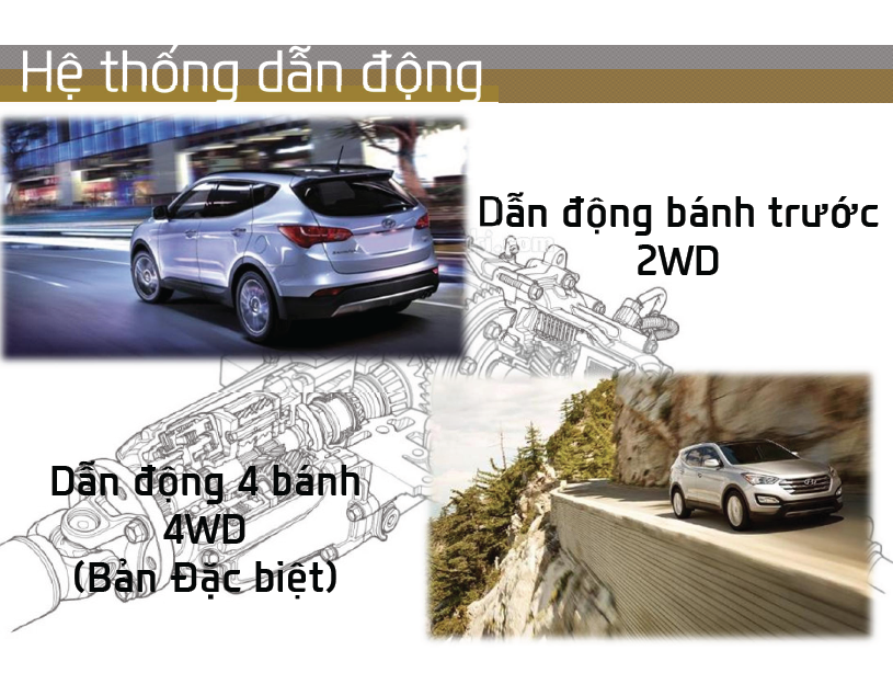 Hyundai santafe ckd 2015